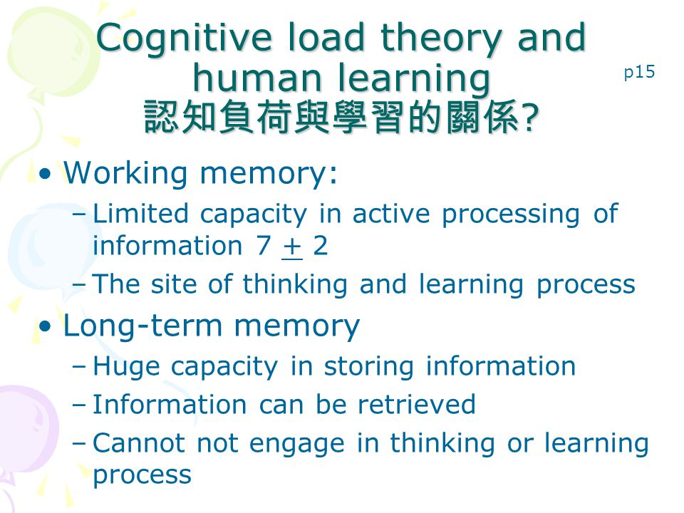 Cognitive load theory and human learning 認知負荷與學習的關係 .