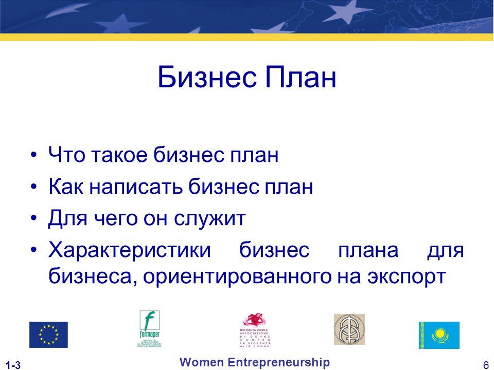 1-36 Women Entrepreneurship Бизнес План Что такое бизнес план Как написать бизнес план Для чего он служит Характеристики бизнес плана для бизнеса, ориентированного на экспорт