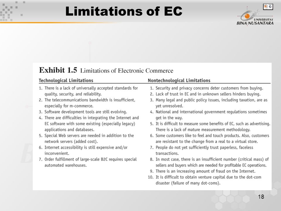 18 Limitations of EC