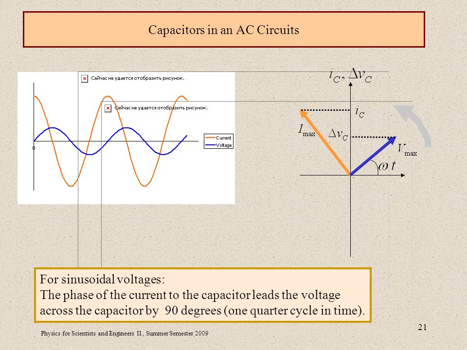Physics for Scientists and Engineers II, Summer Semester Capacitors in an AC Circuits For sinusoidal voltages: The phase of the current to the capacitor leads the voltage across the capacitor by 90 degrees (one quarter cycle in time).
