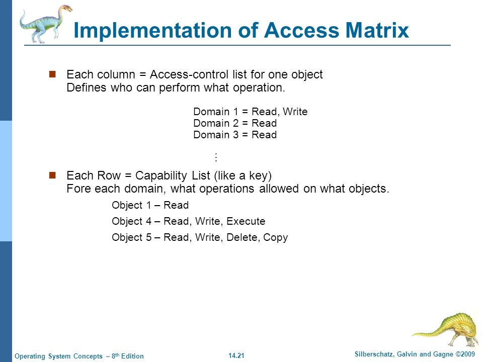 14.21 Silberschatz, Galvin and Gagne ©2009 Operating System Concepts – 8 th Edition Implementation of Access Matrix Each column = Access-control list for one object Defines who can perform what operation.
