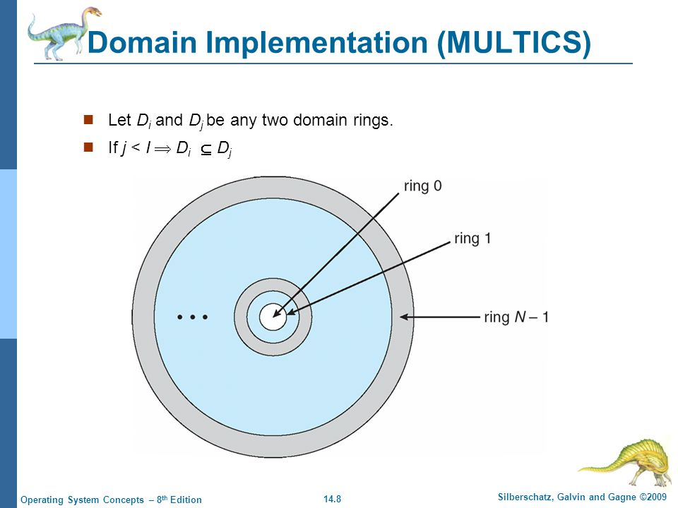 14.8 Silberschatz, Galvin and Gagne ©2009 Operating System Concepts – 8 th Edition Domain Implementation (MULTICS) Let D i and D j be any two domain rings.