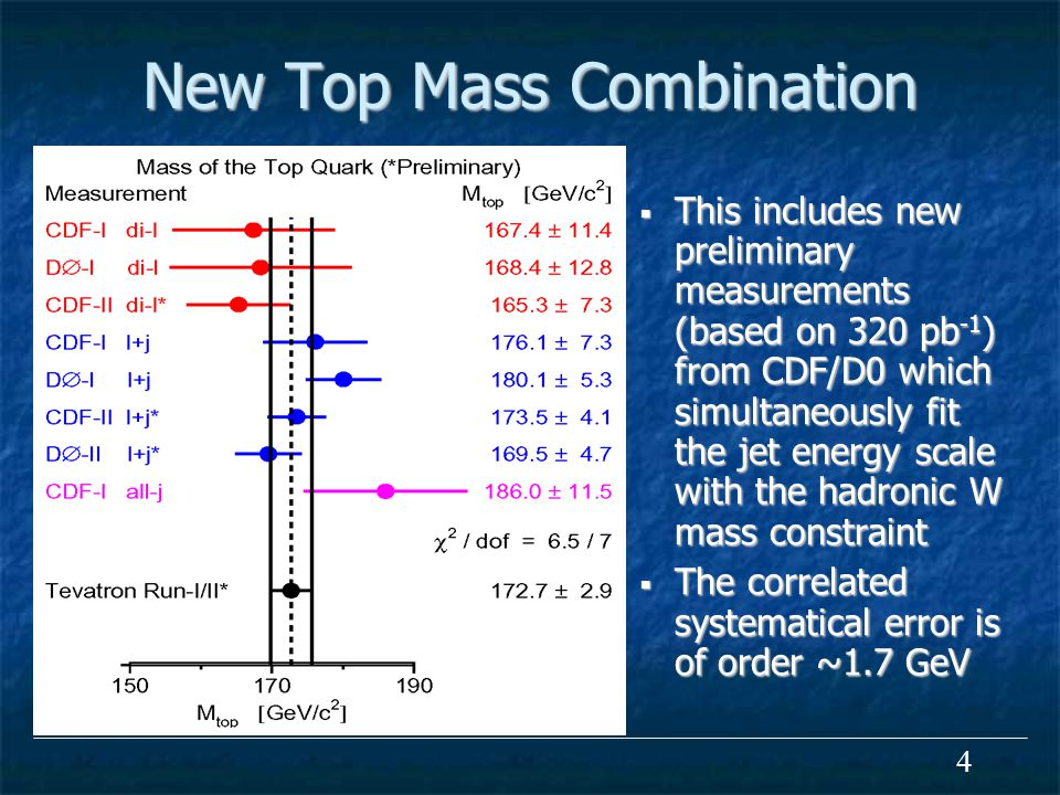 4 New Top Mass Combination  This includes new preliminary measurements (based on 320 pb -1 ) from CDF/D0 which simultaneously fit the jet energy scale with the hadronic W mass constraint  The correlated systematical error is of order ~1.7 GeV