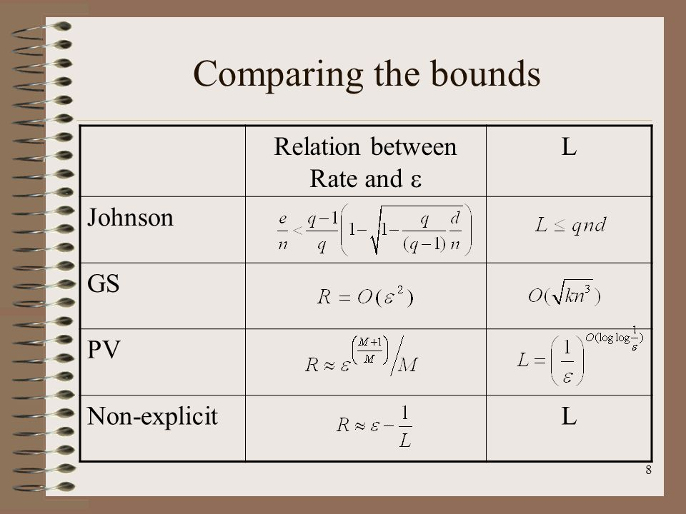 8 Comparing the bounds LRelation between Rate and  Johnson GS PV LNon-explicit