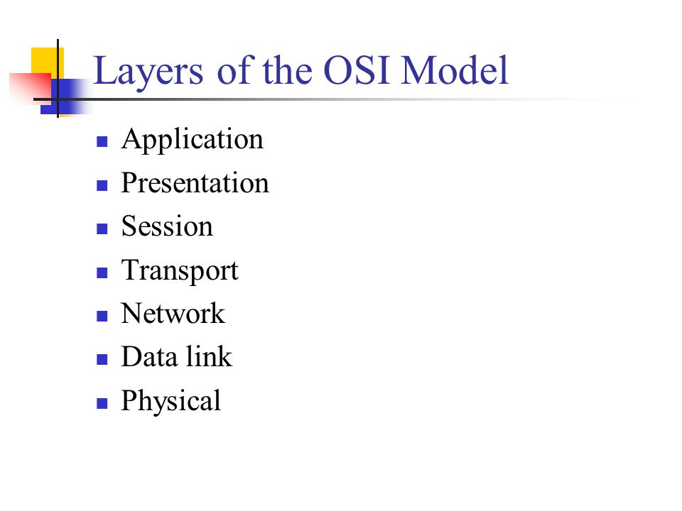 Layers of the OSI Model Application Presentation Session Transport Network Data link Physical