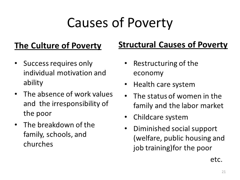 culture of poverty thesis sociology books on culture of poverty thesis the theory that certain groups and individuals tend to persist in a state of poverty because they have