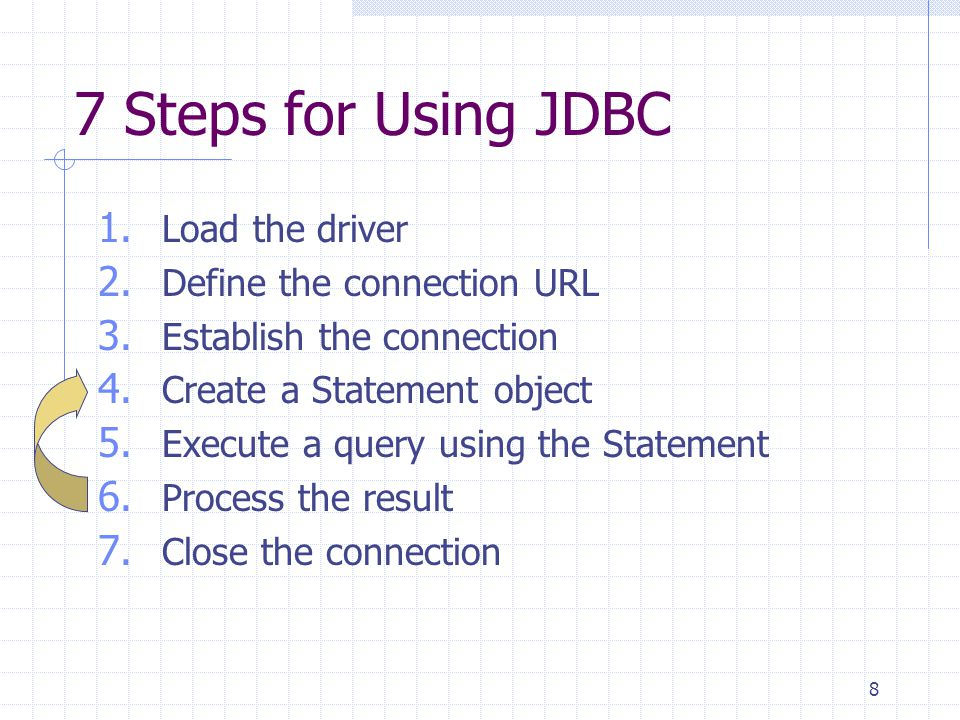 8 7 Steps for Using JDBC 1. Load the driver 2. Define the connection URL 3.