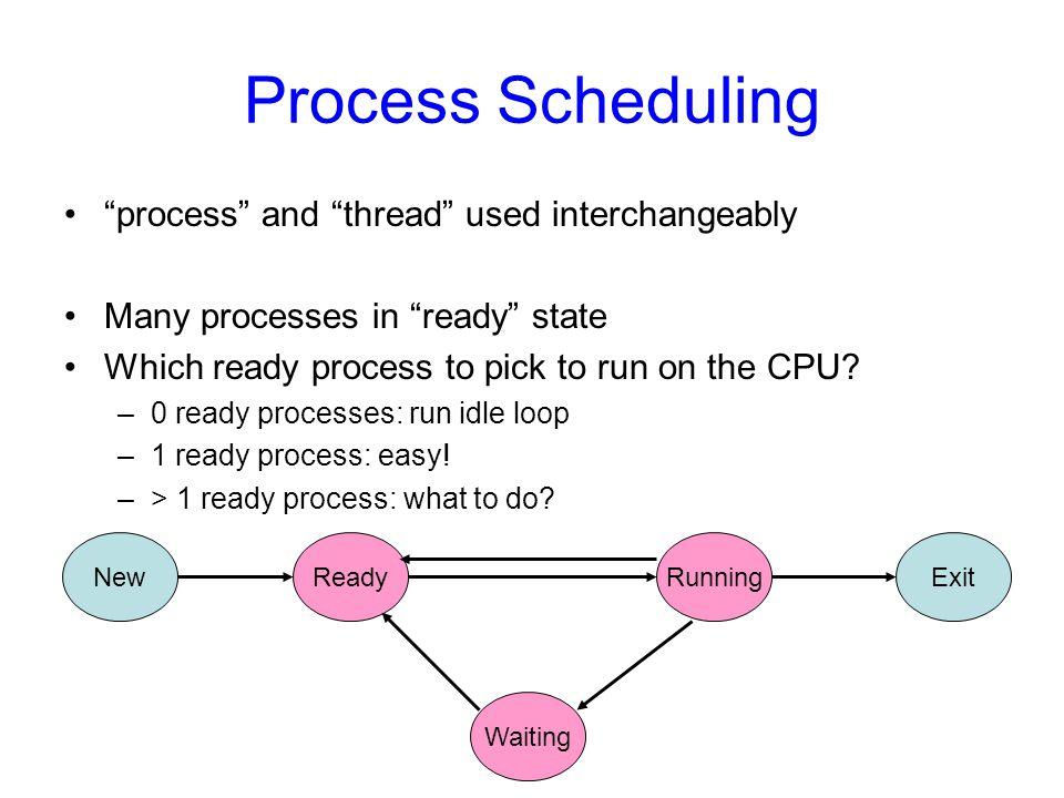 scheduling algorithm and ready queue Ready queue device queues recall basics algorithms multi-processor scheduling priority scheduling algorithms sjf is a priority scheduling algorithm with p = 1.