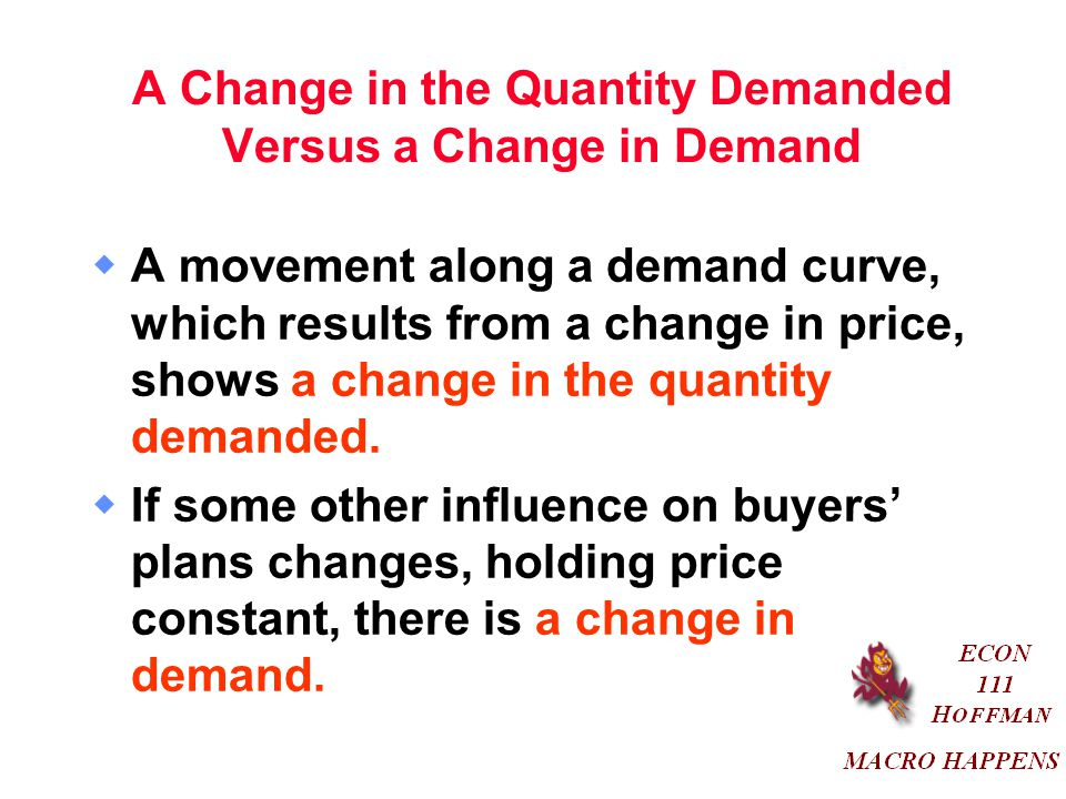 A Change in the Quantity Demanded Versus a Change in Demand  A movement along a demand curve, which results from a change in price, shows a change in the quantity demanded.