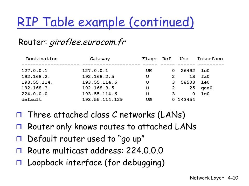 Network Layer4-10 RIP Table example (continued) Router: giroflee.eurocom.fr r Three attached class C networks (LANs) r Router only knows routes to attached LANs r Default router used to go up r Route multicast address: r Loopback interface (for debugging) Destination Gateway Flags Ref Use Interface UH lo
