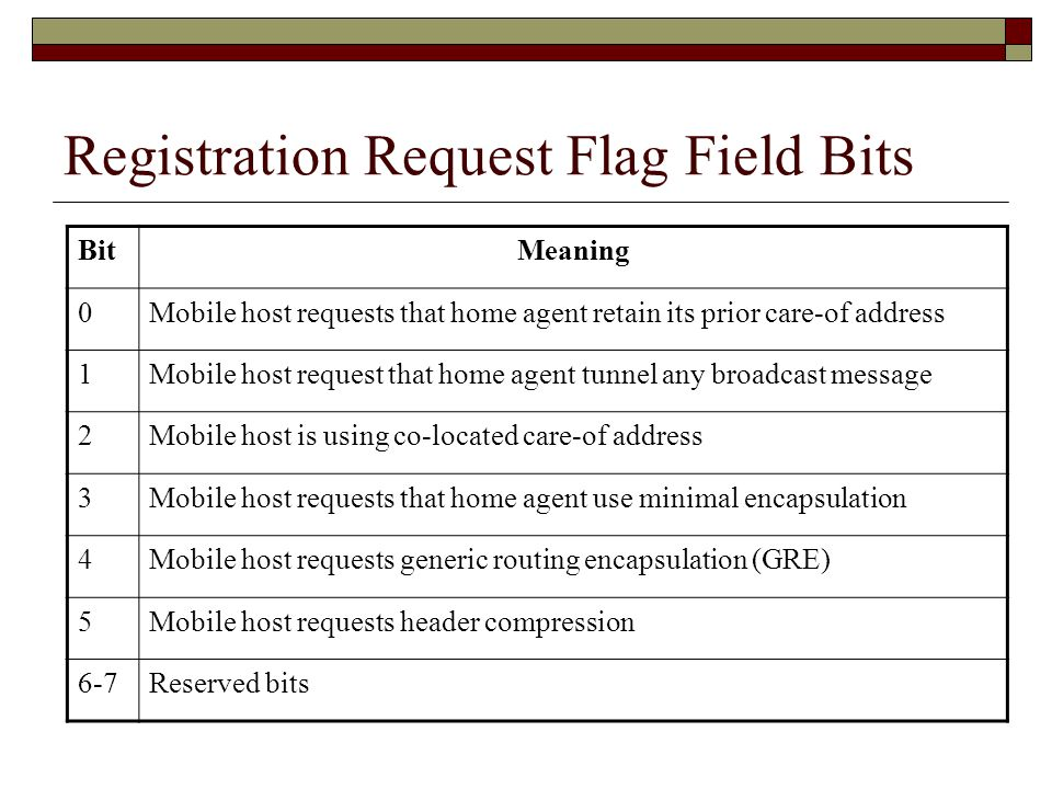 Registration Request Flag Field Bits BitMeaning 0Mobile host requests that home agent retain its prior care-of address 1Mobile host request that home agent tunnel any broadcast message 2Mobile host is using co-located care-of address 3Mobile host requests that home agent use minimal encapsulation 4Mobile host requests generic routing encapsulation (GRE) 5Mobile host requests header compression 6-7Reserved bits