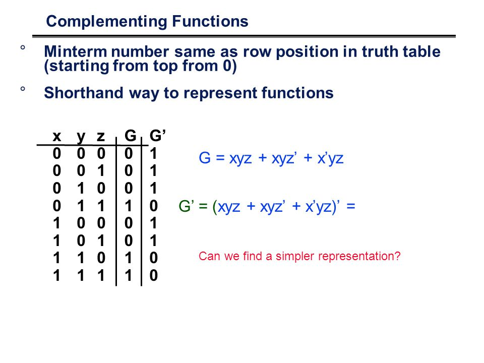 Complementing Functions °Minterm number same as row position in truth table (starting from top from 0) °Shorthand way to represent functions x00001111x00001111 y00110011y00110011 z01010101z01010101 G00010011G00010011 G = xyz + xyz' + x'yz G' = (xyz + xyz' + x'yz)' = G' 1 0 1 0 Can we find a simpler representation
