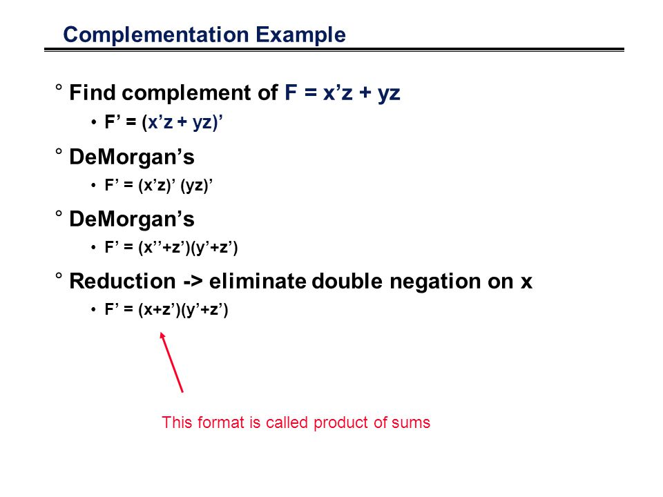 Complementation Example °Find complement of F = x'z + yz F' = (x'z + yz)' °DeMorgan's F' = (x'z)' (yz)' °DeMorgan's F' = (x''+z')(y'+z') °Reduction -> eliminate double negation on x F' = (x+z')(y'+z') This format is called product of sums