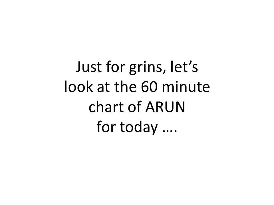 Just for grins, let's look at the 60 minute chart of ARUN for today ….