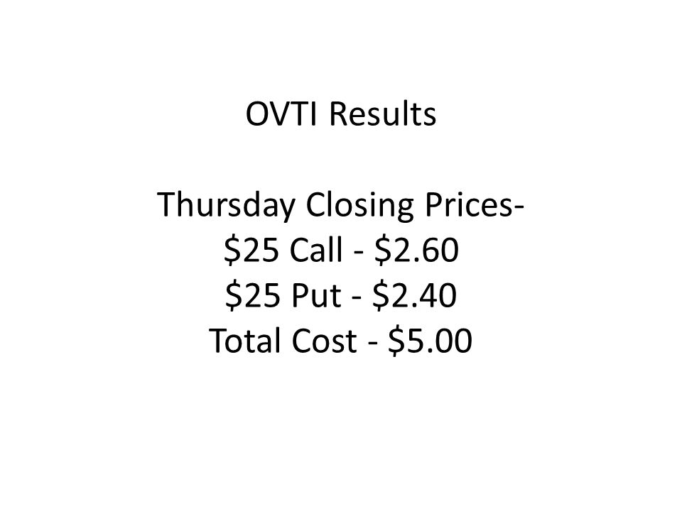 OVTI Results Thursday Closing Prices- $25 Call - $2.60 $25 Put - $2.40 Total Cost - $5.00