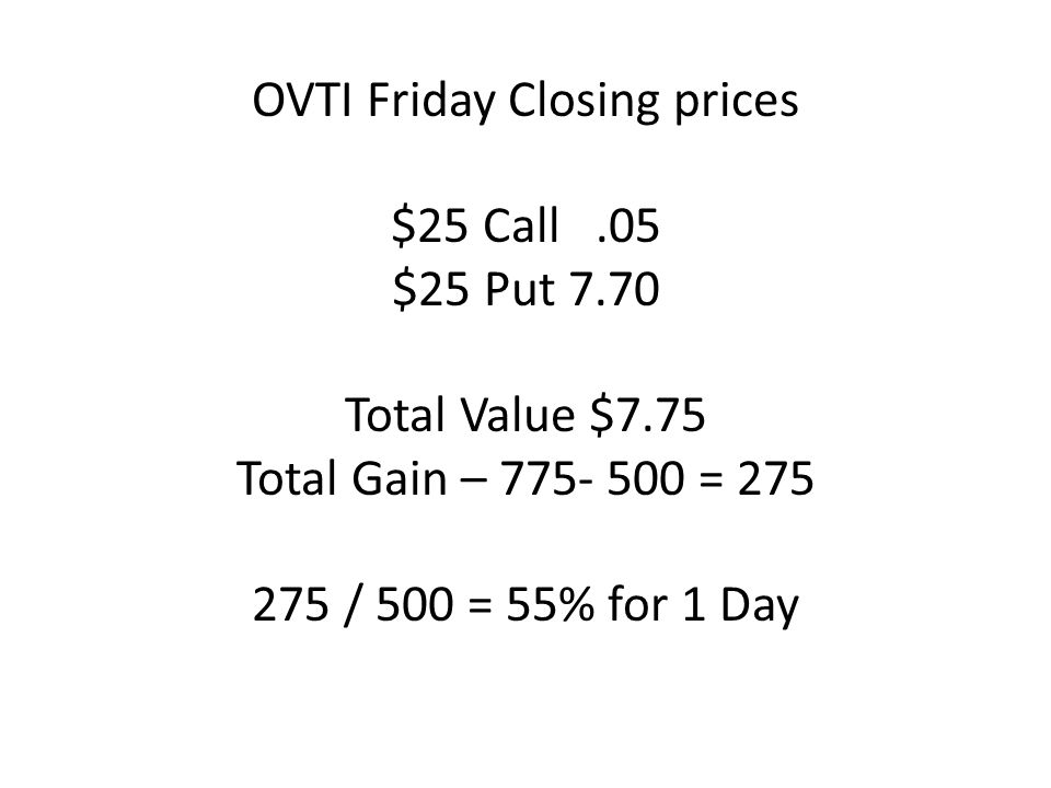 OVTI Friday Closing prices $25 Call.05 $25 Put 7.70 Total Value $7.75 Total Gain – = / 500 = 55% for 1 Day