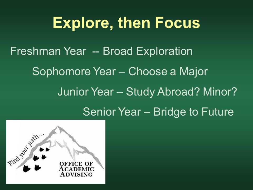 Explore, then Focus Freshman Year -- Broad Exploration Sophomore Year – Choose a Major Junior Year – Study Abroad.