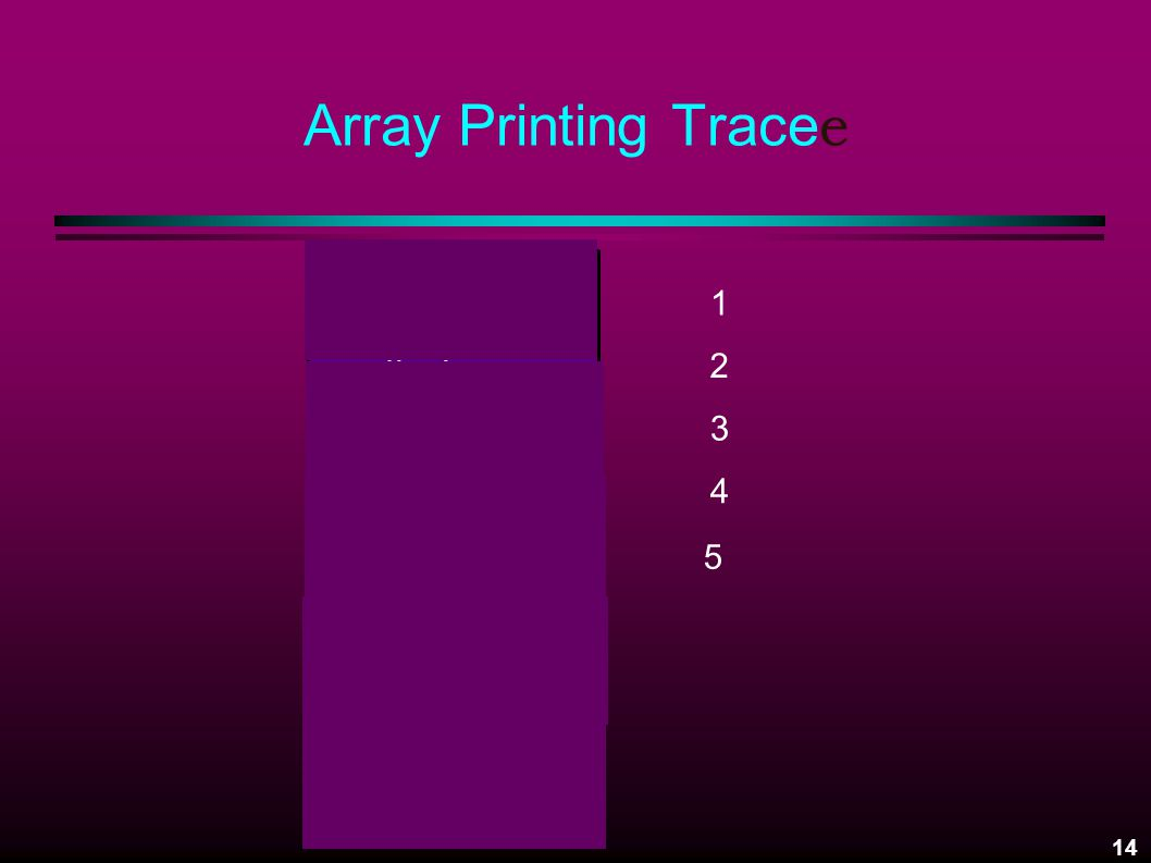 14 Array Printing Trace e Ret Addr last = 4 n = 0 1 array = values Ret Addr last = 4 n = 1 2 array = values Ret Addr last = 4 n = 2 2 array = values Ret Addr last = 4 n = 3 2 array = values Ret Addr last = 4 n = 4 2 array = values