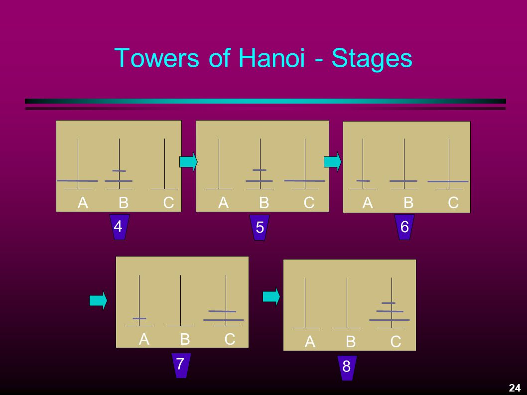 24 Towers of Hanoi - Stages ABC 4 ABC 5 ABC 6 ABC 7 ABC 8