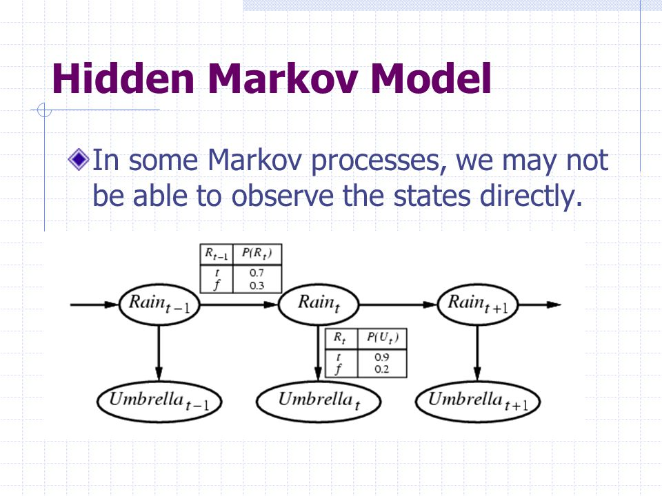 Hidden Markov Model In some Markov processes, we may not be able to observe the states directly.