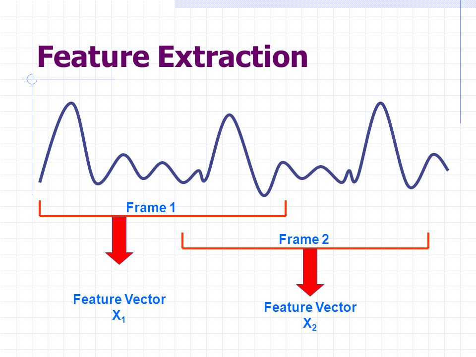 Feature Extraction Frame 1 Frame 2 Feature Vector X 1 Feature Vector X 2