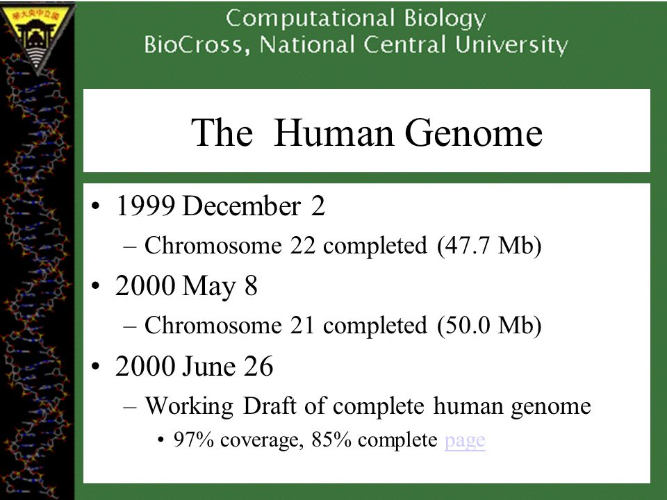 The Human Genome 1999 December 2 –Chromosome 22 completed (47.7 Mb) 2000 May 8 –Chromosome 21 completed (50.0 Mb) 2000 June 26 –Working Draft of complete human genome 97% coverage, 85% complete pagepage