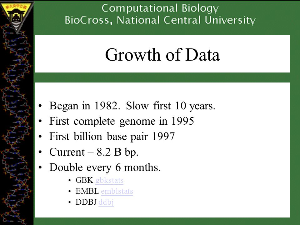 Growth of Data Began in Slow first 10 years.