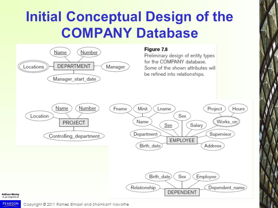 Copyright © 2011 Ramez Elmasri and Shamkant Navathe Initial Conceptual Design of the COMPANY Database