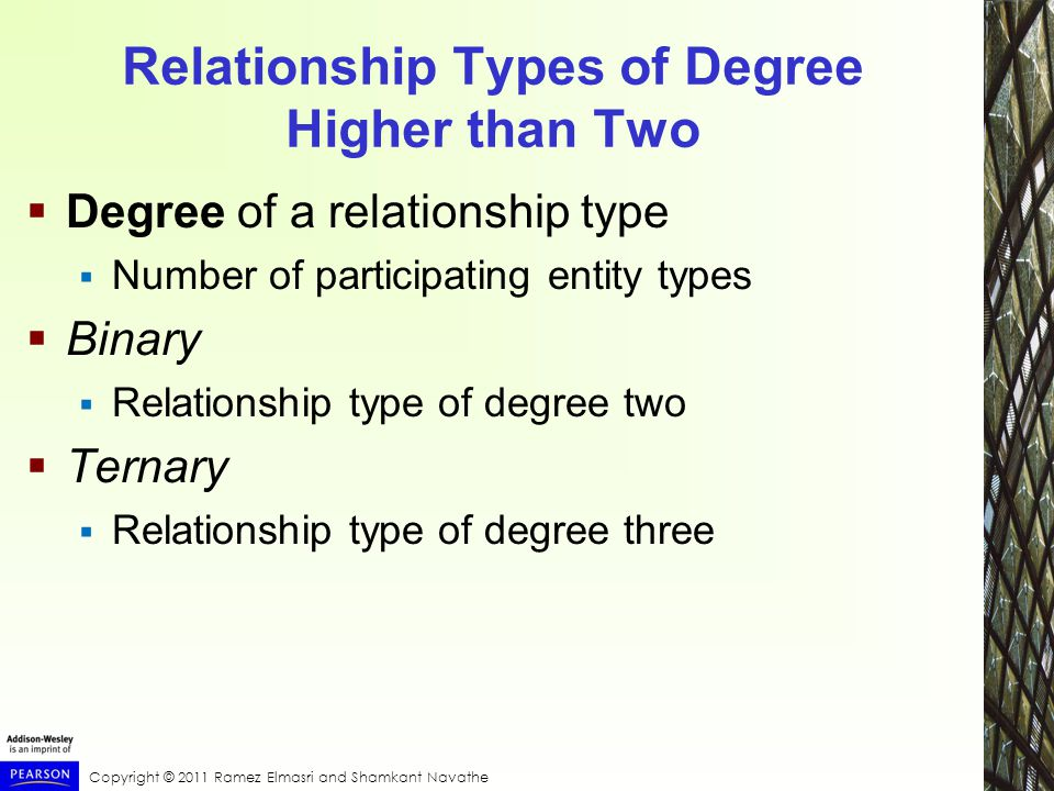 Relationship Types of Degree Higher than Two  Degree of a relationship type  Number of participating entity types  Binary  Relationship type of degree two  Ternary  Relationship type of degree three
