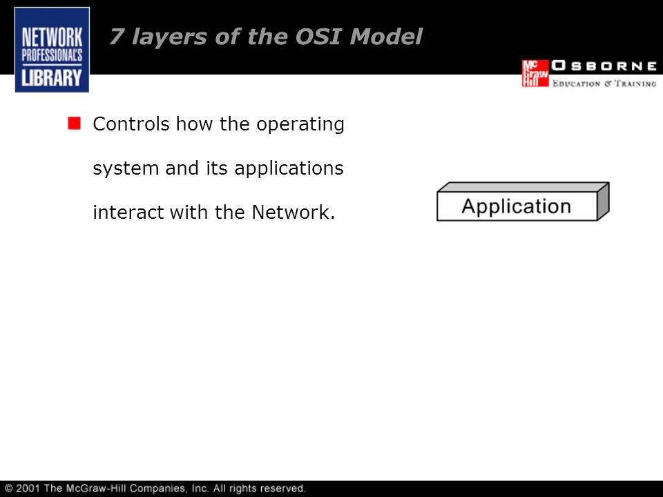 7 layers of the OSI Model Controls how the operating system and its applications interact with the Network.