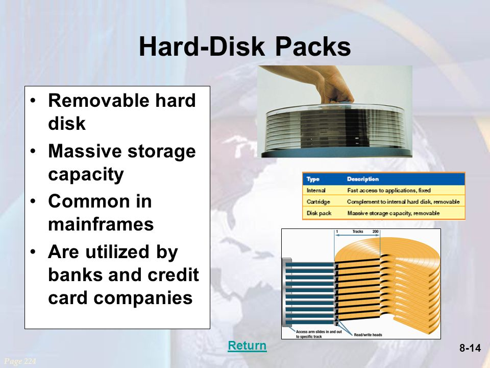 8-14 Hard-Disk Packs Removable hard disk Massive storage capacity Common in mainframes Are utilized by banks and credit card companies Page 224 Return