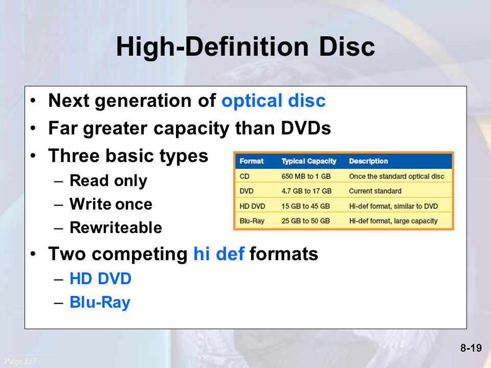 8-19 High-Definition Disc Next generation of optical disc Far greater capacity than DVDs Three basic types –Read only –Write once –Rewriteable Two competing hi def formats –HD DVD –Blu-Ray Page 227