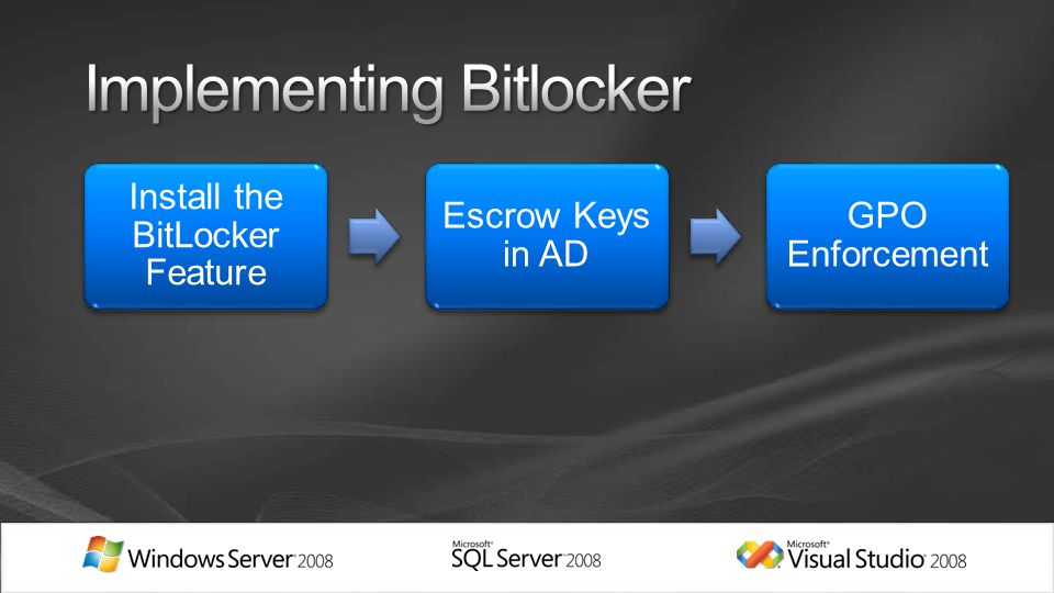 Install the BitLocker Feature Escrow Keys in AD GPO Enforcement