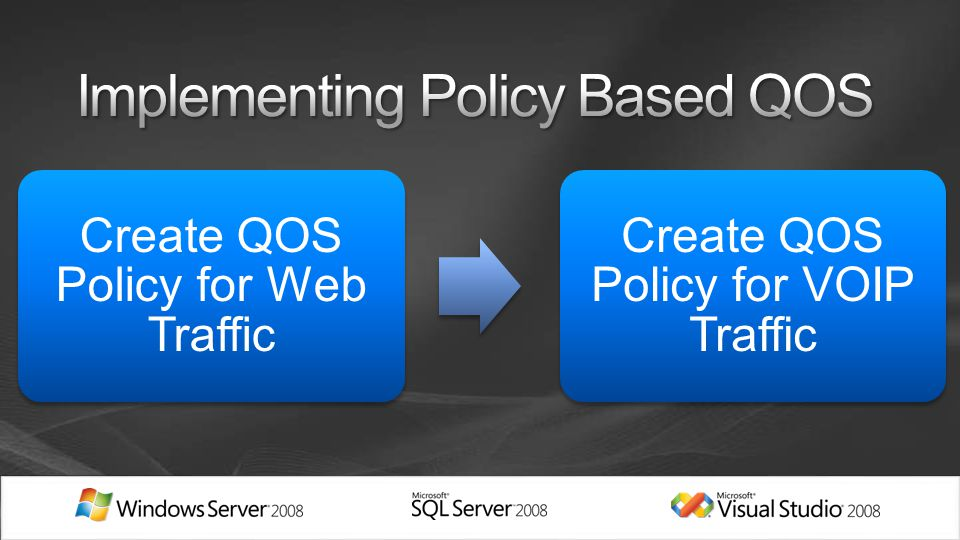 Create QOS Policy for Web Traffic Create QOS Policy for VOIP Traffic