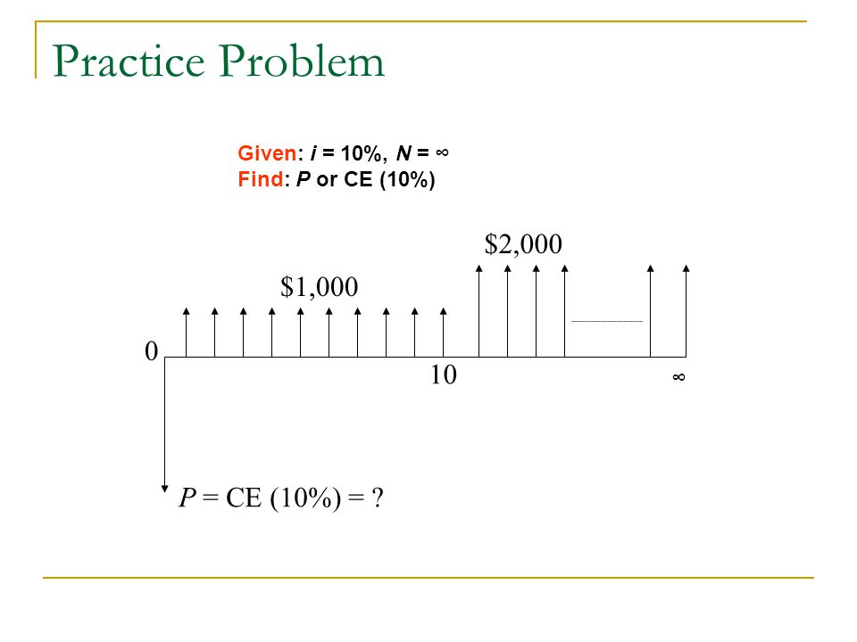 Practice Problem 10 $1,000 $2,000 P = CE (10%) = 0 Given: i = 10%, N = ∞ Find: P or CE (10%) ∞