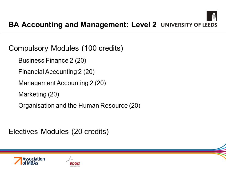 BA Accounting and Management: Level 2 Compulsory Modules (100 credits) Business Finance 2 (20) Financial Accounting 2 (20) Management Accounting 2 (20) Marketing (20) Organisation and the Human Resource (20) Electives Modules (20 credits)