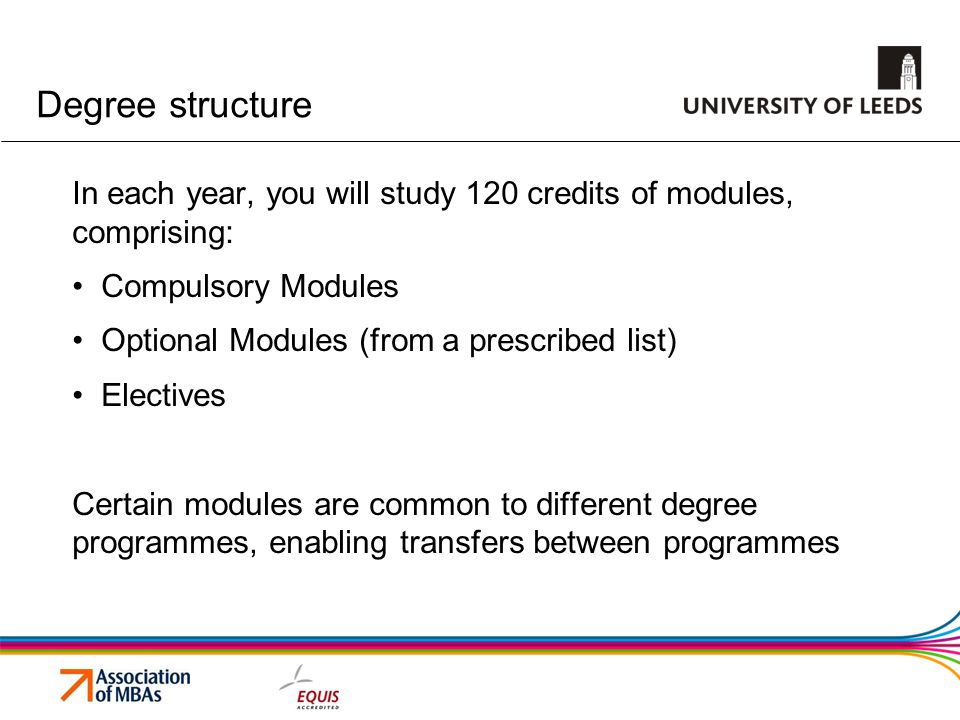 Degree structure In each year, you will study 120 credits of modules, comprising: Compulsory Modules Optional Modules (from a prescribed list) Electives Certain modules are common to different degree programmes, enabling transfers between programmes