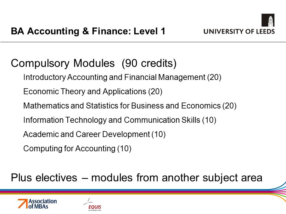 BA Accounting & Finance: Level 1 Compulsory Modules (90 credits) Introductory Accounting and Financial Management (20) Economic Theory and Applications (20) Mathematics and Statistics for Business and Economics (20) Information Technology and Communication Skills (10) Academic and Career Development (10) Computing for Accounting (10) Plus electives – modules from another subject area