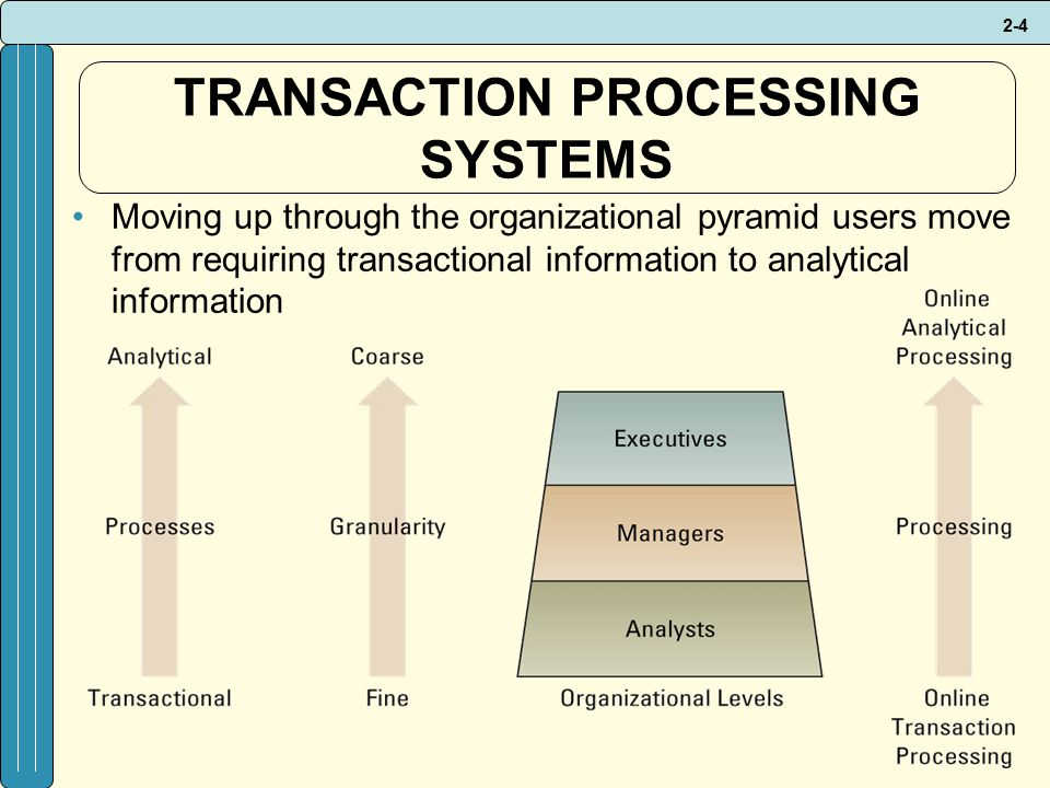 2-4 TRANSACTION PROCESSING SYSTEMS Moving up through the organizational pyramid users move from requiring transactional information to analytical information