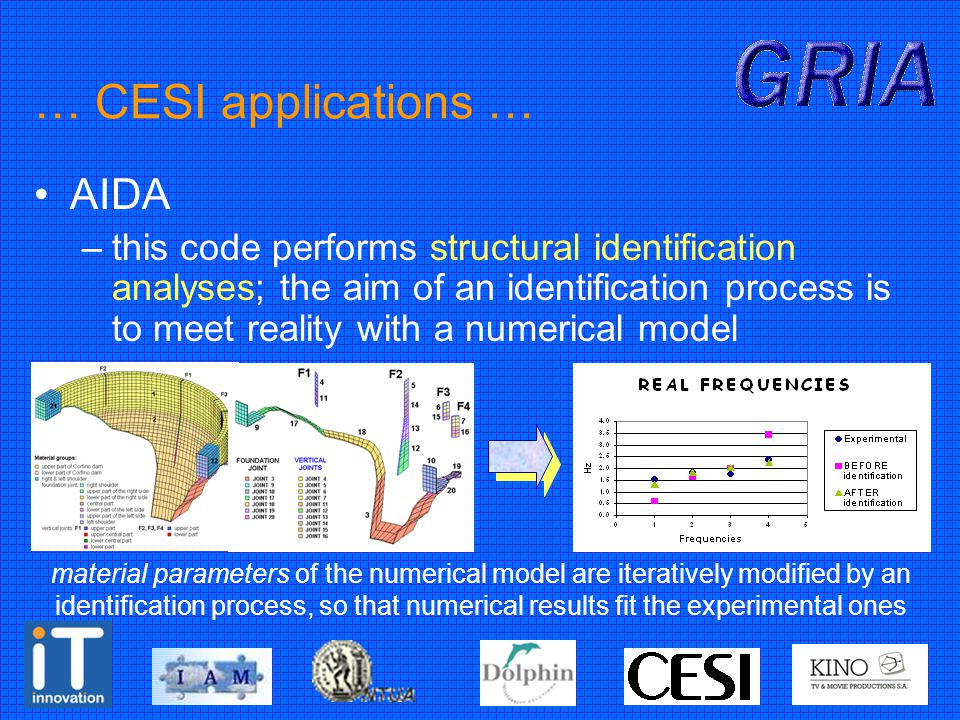 … CESI applications … AIDA –this code performs structural identification analyses; the aim of an identification process is to meet reality with a numerical model material parameters of the numerical model are iteratively modified by an identification process, so that numerical results fit the experimental ones