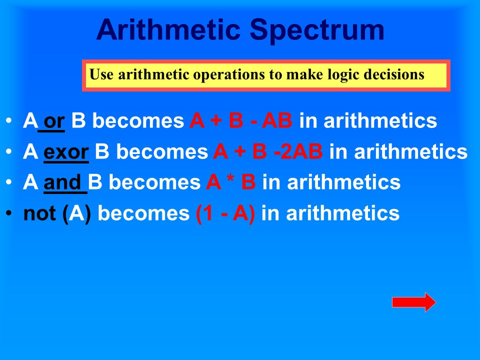 Arithmetic Spectrum A or B becomes A + B - AB in arithmetics A exor B becomes A + B -2AB in arithmetics A and B becomes A * B in arithmetics not (A) becomes (1 - A) in arithmetics Use arithmetic operations to make logic decisions