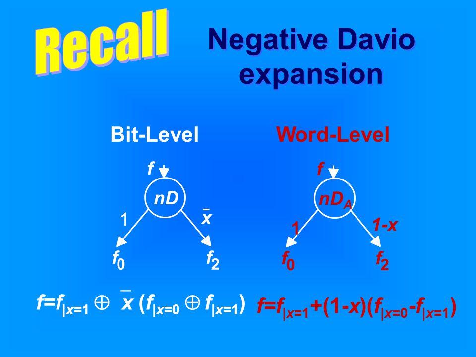 Bit-LevelWord-Level f=f |x=1  x (f |x=0  f |x=1 ) f=f |x=1 +(1-x)(f |x=0 -f |x=1 ) Negative Davio expansion nD A f 0 f 2 1 1-x f nD f 0 f 2 1 x f
