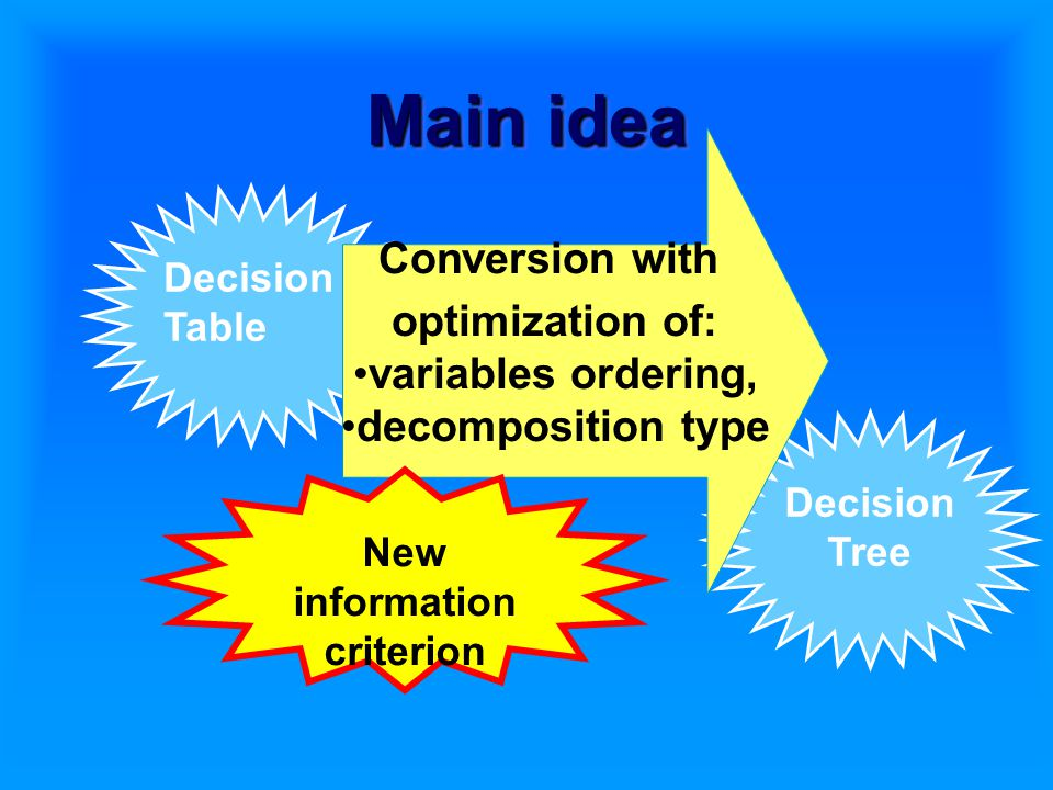Main idea Decision Table Decision Tree Conversion with optimization of: variables ordering, decomposition type New information criterion