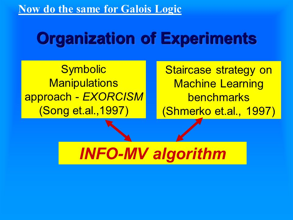 Organization of Experiments INFO-MV algorithm Staircase strategy on Machine Learning benchmarks (Shmerko et.al., 1997) Symbolic Manipulations approach - EXORCISM (Song et.al.,1997) Now do the same for Galois Logic