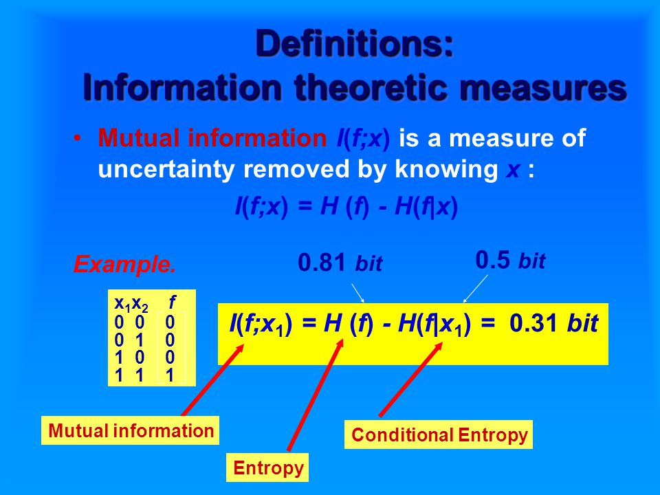 Definitions: Information theoretic measures Mutual information I(f;x) is a measure of uncertainty removed by knowing x : I(f;x) = H (f) - H(f|x) Example.