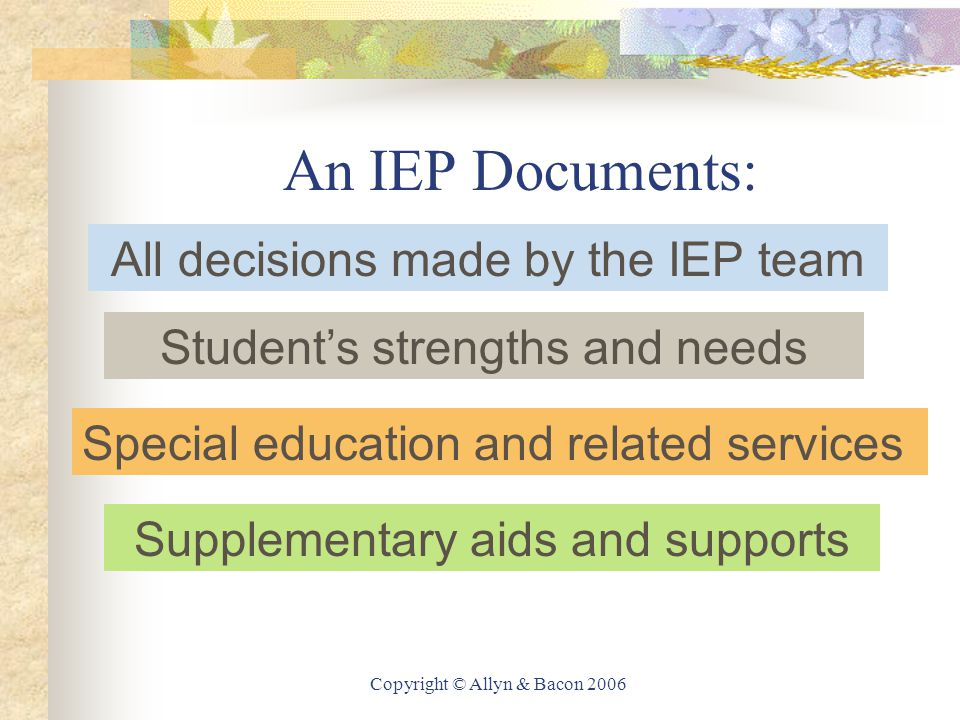 Copyright © Allyn & Bacon 2006 An IEP Documents: All decisions made by the IEP team Student's strengths and needs Special education and related services Supplementary aids and supports