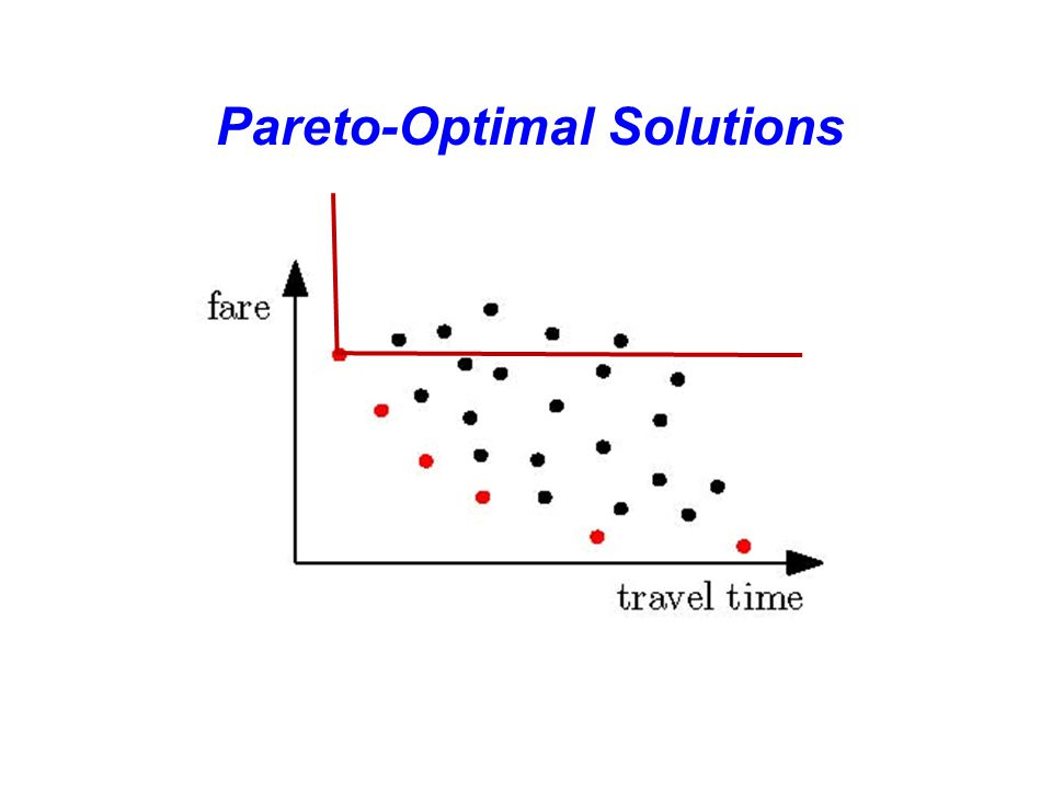 Pareto-Optimal Solutions