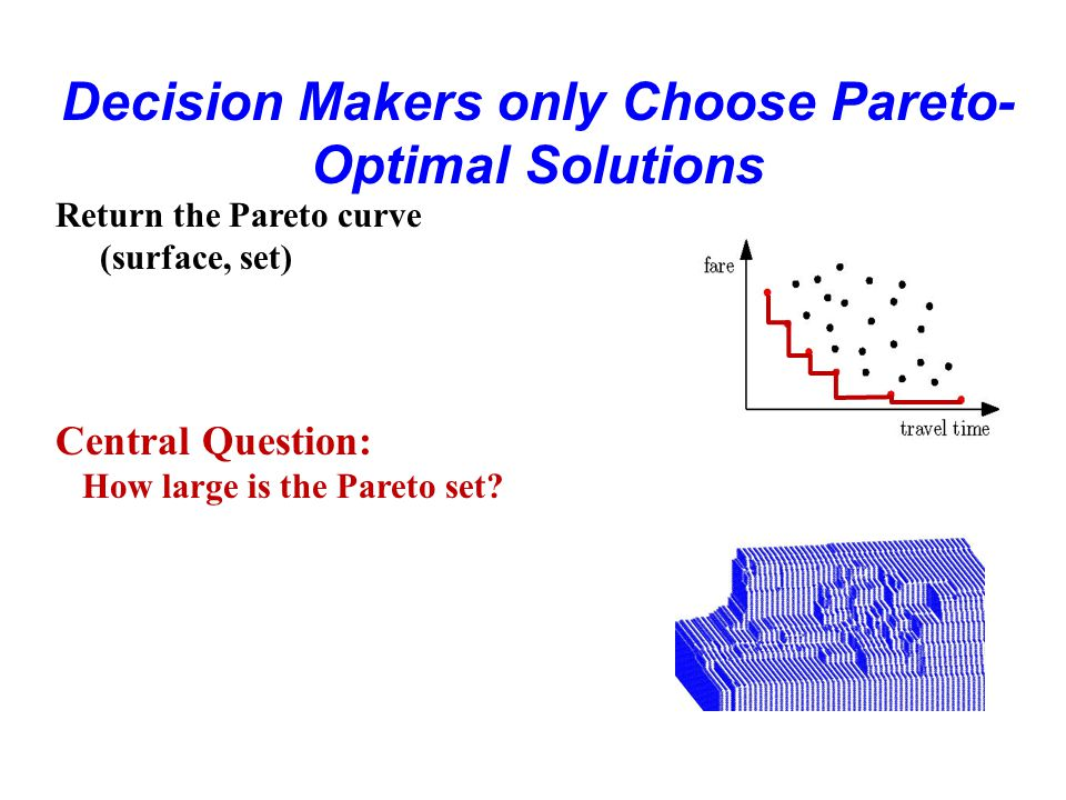 Decision Makers only Choose Pareto- Optimal Solutions Fact: Every monotone function, e.g., 1 f 1 (x)+...