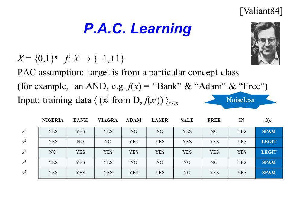 This Talk Part I: Overview of Smoothed Analysis Part II : Multi-objective Optimization Part III: Machine Learning Part VI: Games, Markets and Equilibrium Part V: Discussions