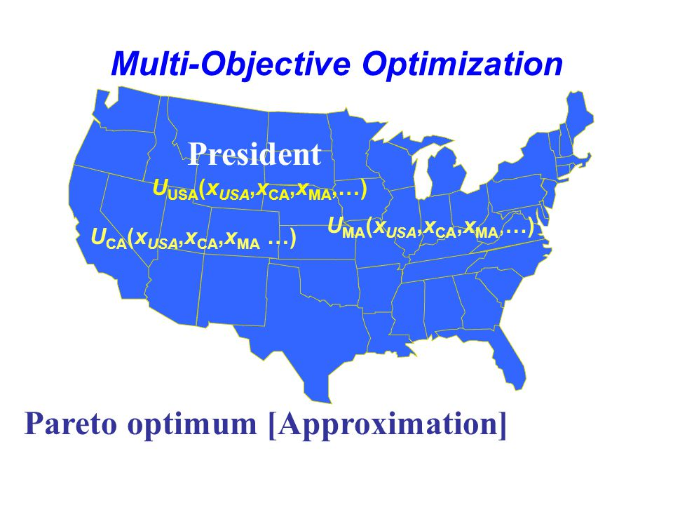 Optimization President U USA (x USA,x CA,x MA,…) Global optimum Local optimum Approximation